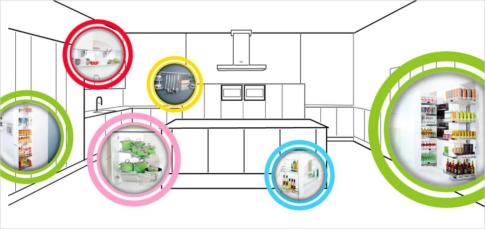 質感廚房五金KESSEBOHMER 打造質感廚房生活