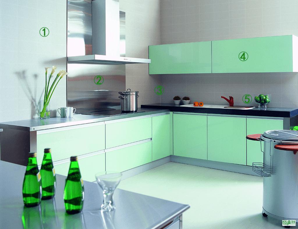 格蘭登廚具 現代極簡系列 烤漆玻璃 台北作品 特色指引圖