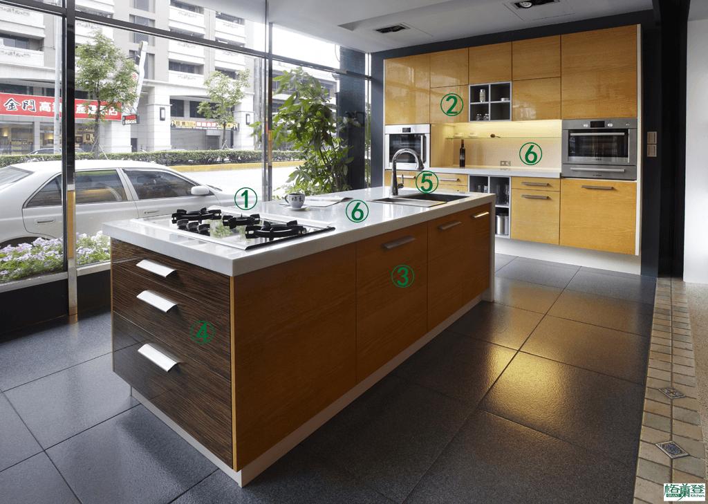 格蘭登廚具 現代極簡系列 新竹作品 樣品介紹 特色指引圖