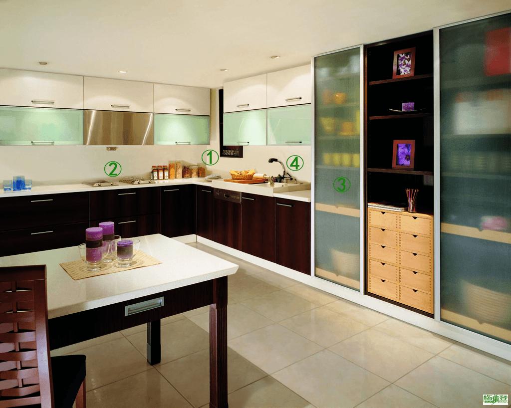 格蘭登廚具 現代極簡系列 鐵刀木 台北作品 特色指引圖